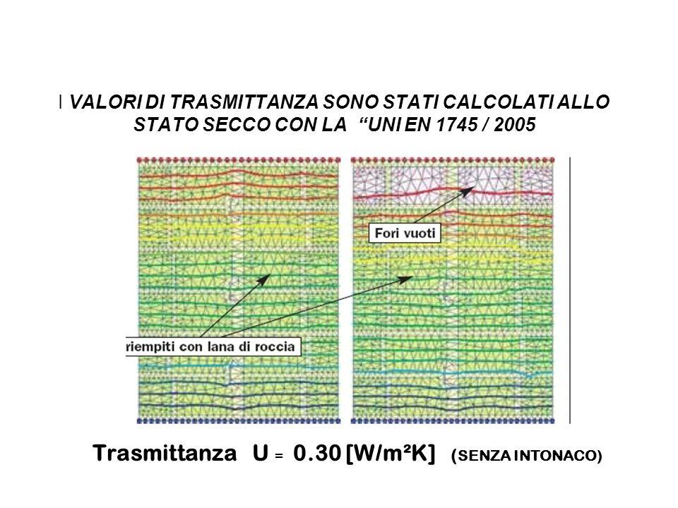 Trasmittanza U = 0.30 [W/m²K] (SENZA INTONACO)